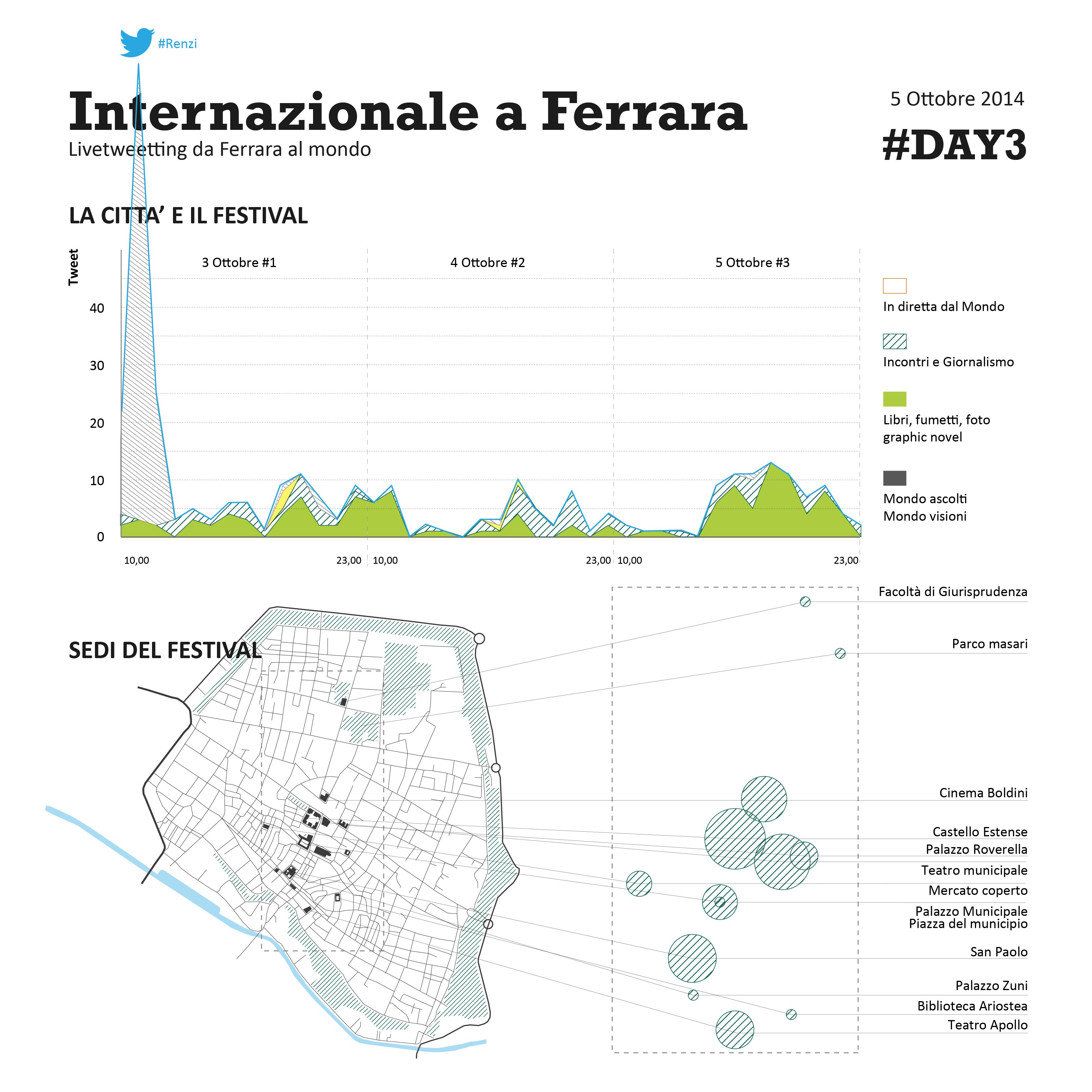 Internazionale a Ferrara chiusura