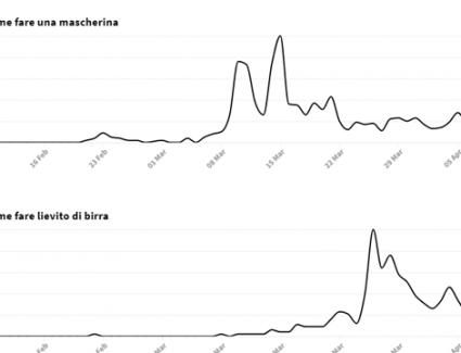 google trends coronavirus